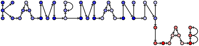 Kampmann Lab
